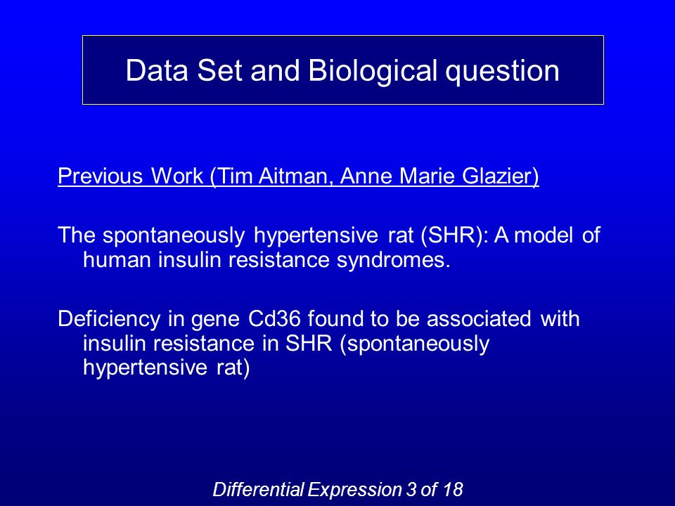 Data Set and Biological question Previous Work (Tim Aitman, Anne Marie Glazier) The spontaneously hypertensive rat (SHR): A model of human insulin resistance syndromes.
