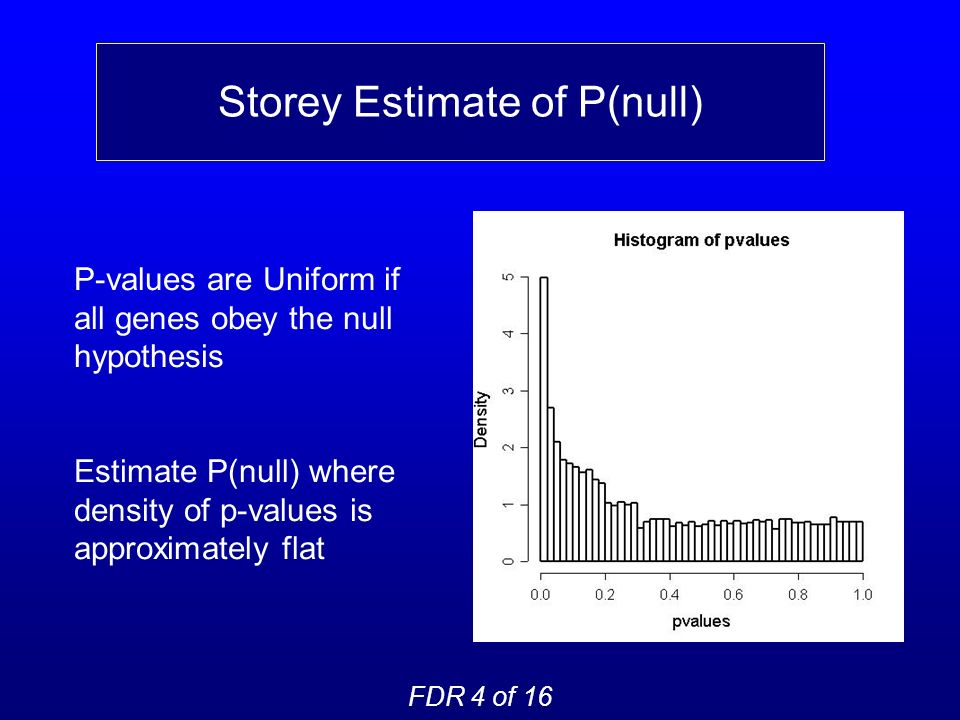 Storey Estimate of P(null) P-values are Uniform if all genes obey the null hypothesis Estimate P(null) where density of p-values is approximately flat FDR 4 of 16