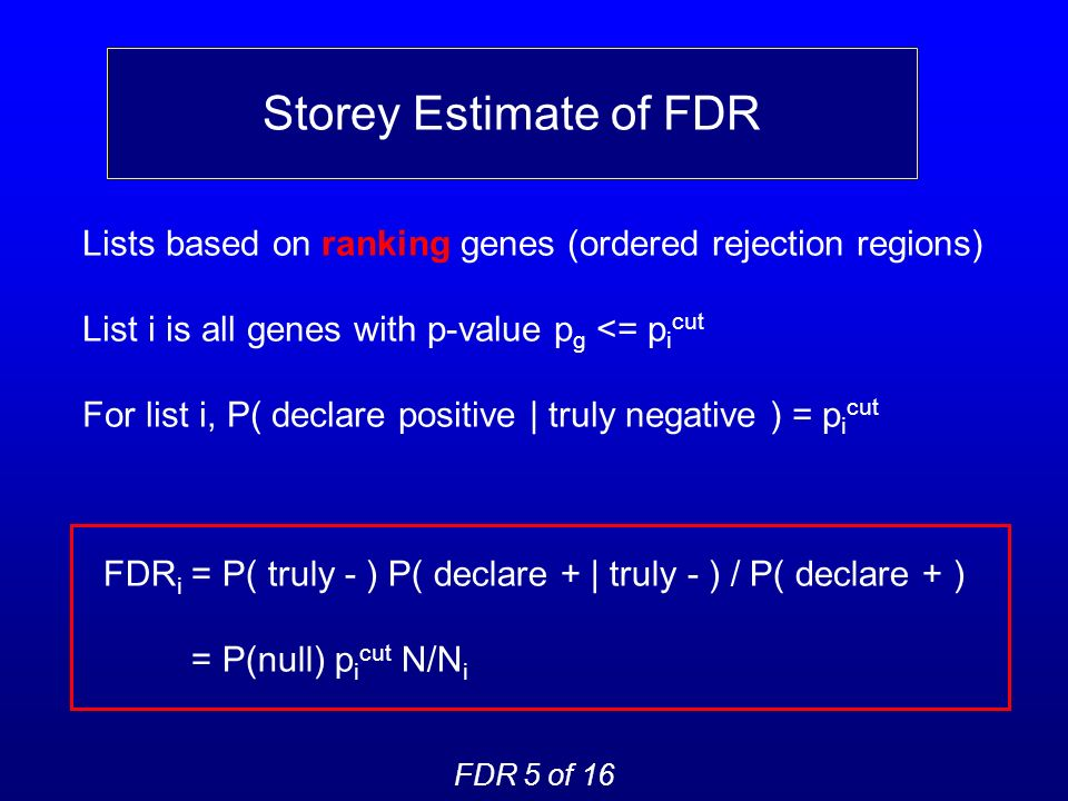 Storey Estimate of FDR Lists based on ranking genes (ordered rejection regions) List i is all genes with p-value p g <= p i cut For list i, P( declare positive | truly negative ) = p i cut FDR i = P( truly - ) P( declare + | truly - ) / P( declare + ) = P(null) p i cut N/N i FDR 5 of 16