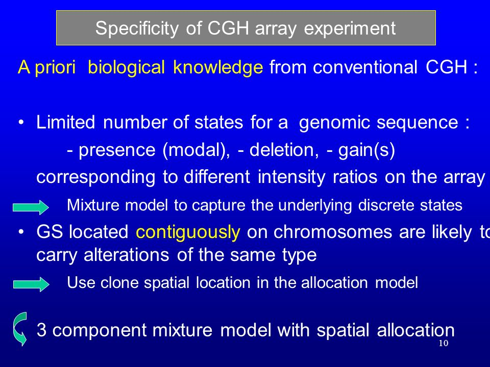 10 Specificity of CGH array experiment A priori biological knowledge from conventional CGH : Limited number of states for a genomic sequence : - presence (modal), - deletion, - gain(s) corresponding to different intensity ratios on the array Mixture model to capture the underlying discrete states GS located contiguously on chromosomes are likely to carry alterations of the same type Use clone spatial location in the allocation model 3 component mixture model with spatial allocation