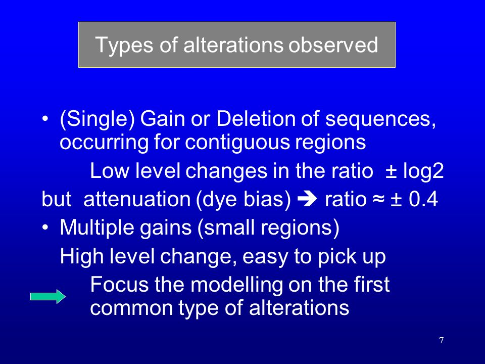 7 Types of alterations observed (Single) Gain or Deletion of sequences, occurring for contiguous regions Low level changes in the ratio ± log2 but attenuation (dye bias) ratio ± 0.4 Multiple gains (small regions) High level change, easy to pick up Focus the modelling on the first common type of alterations