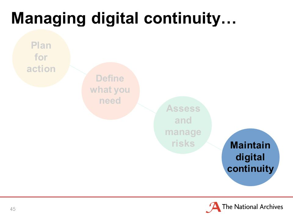 Managing digital continuity… 45 Plan for action Define what you need Assess and manage risks Maintain digital continuity