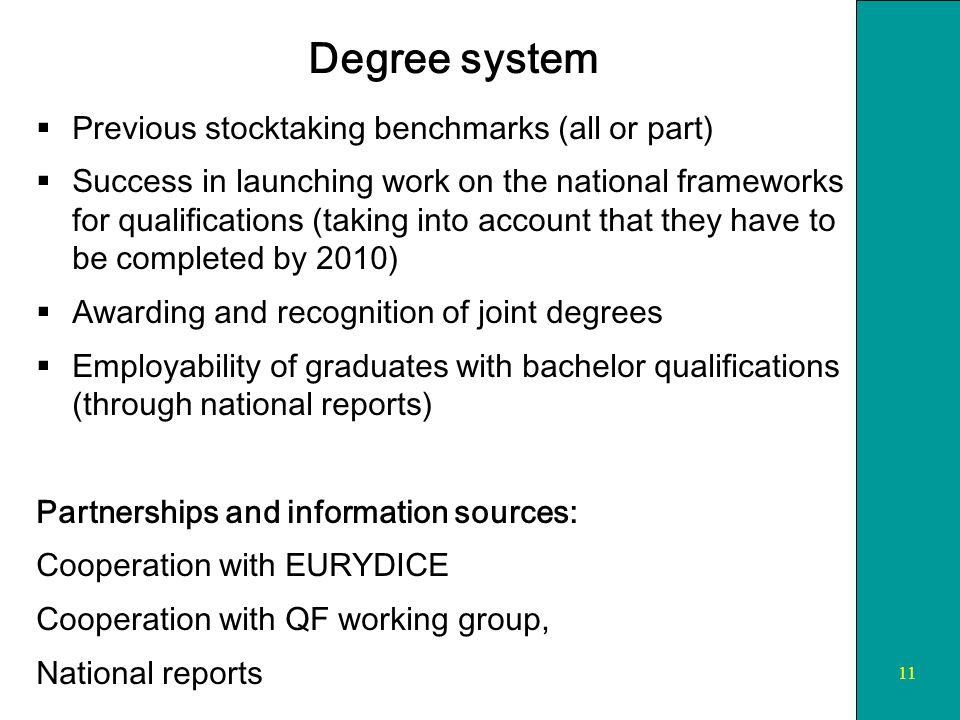 11 Degree system Previous stocktaking benchmarks (all or part) Success in launching work on the national frameworks for qualifications (taking into account that they have to be completed by 2010) Awarding and recognition of joint degrees Employability of graduates with bachelor qualifications (through national reports) Partnerships and information sources: Cooperation with EURYDICE Cooperation with QF working group, National reports