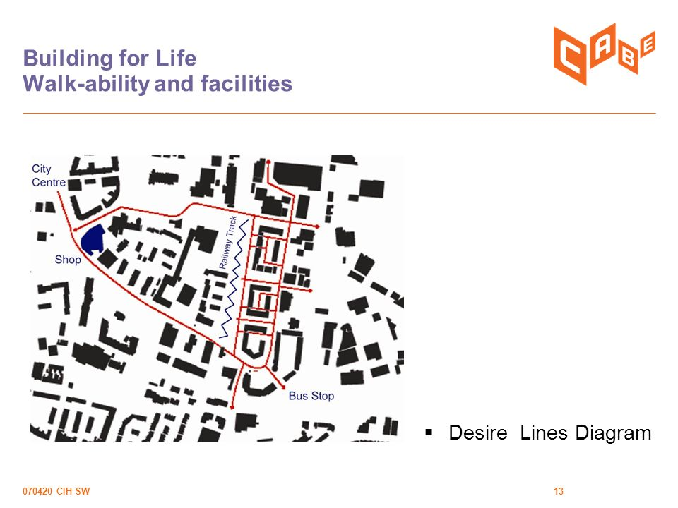 070420 CIH SW13 Building for Life Walk-ability and facilities Desire Lines Diagram