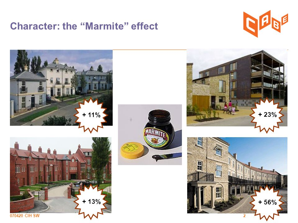 070420 CIH SW2 Character: the Marmite effect + 13% + 56% + 11% + 23%