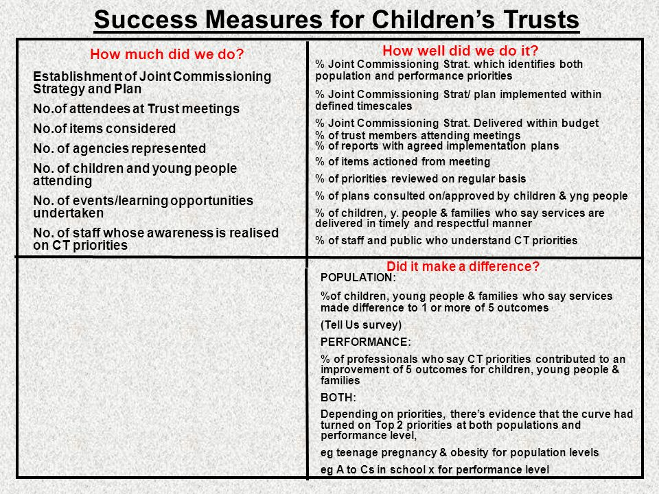 How much did we do. Success Measures for Childrens Trusts How well did we do it.