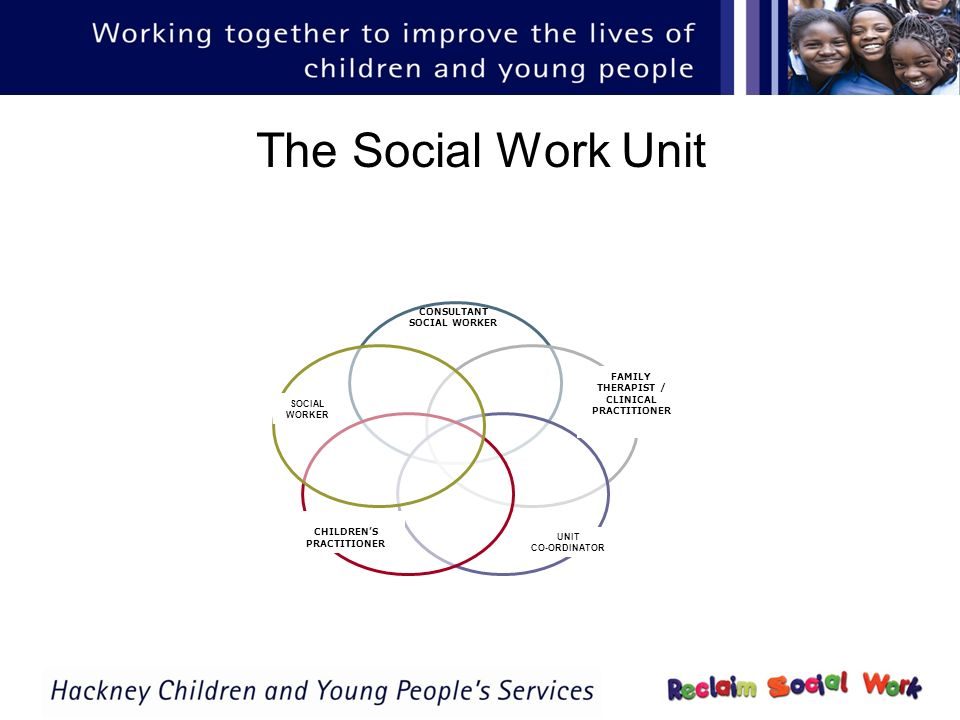 The Social Work Unit CONSULTANT SOCIAL WORKER CHILDRENS PRACTITIONER UNIT CO-ORDINATOR FAMILY THERAPIST / CLINICAL PRACTITIONER SOCIAL WORKER