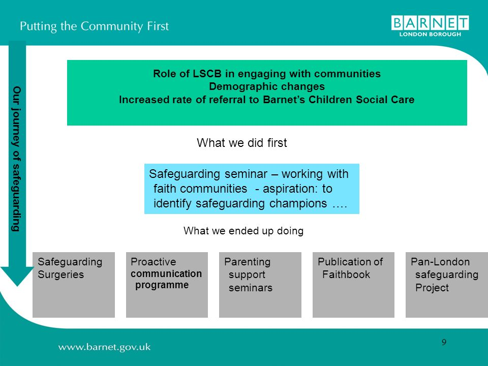9 Role of LSCB in engaging with communities Demographic changes Increased rate of referral to Barnets Children Social Care Safeguarding seminar – working with faith communities - aspiration: to identify safeguarding champions ….
