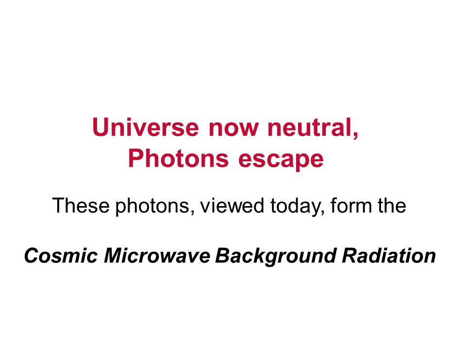 Universe now neutral, Photons escape These photons, viewed today, form the Cosmic Microwave Background Radiation