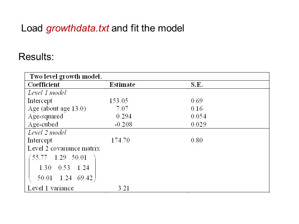 Load growthdata.txt and fit the model Results: