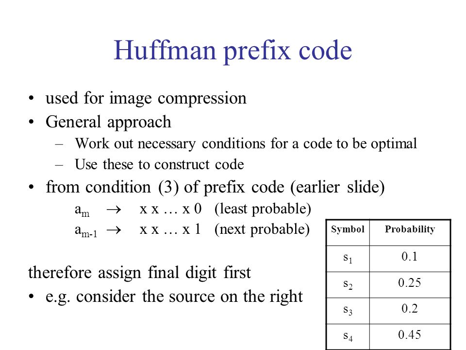 Huffman prefix code used for image compression General approach –Work out necessary conditions for a code to be optimal –Use these to construct code from condition (3) of prefix code (earlier slide) a m x x … x 0(least probable) a m-1 x x … x 1(next probable) therefore assign final digit first e.g.