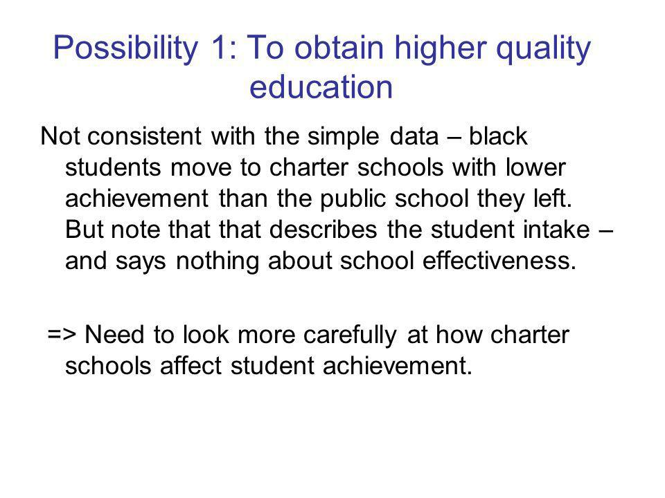 Possibility 1: To obtain higher quality education Not consistent with the simple data – black students move to charter schools with lower achievement than the public school they left.