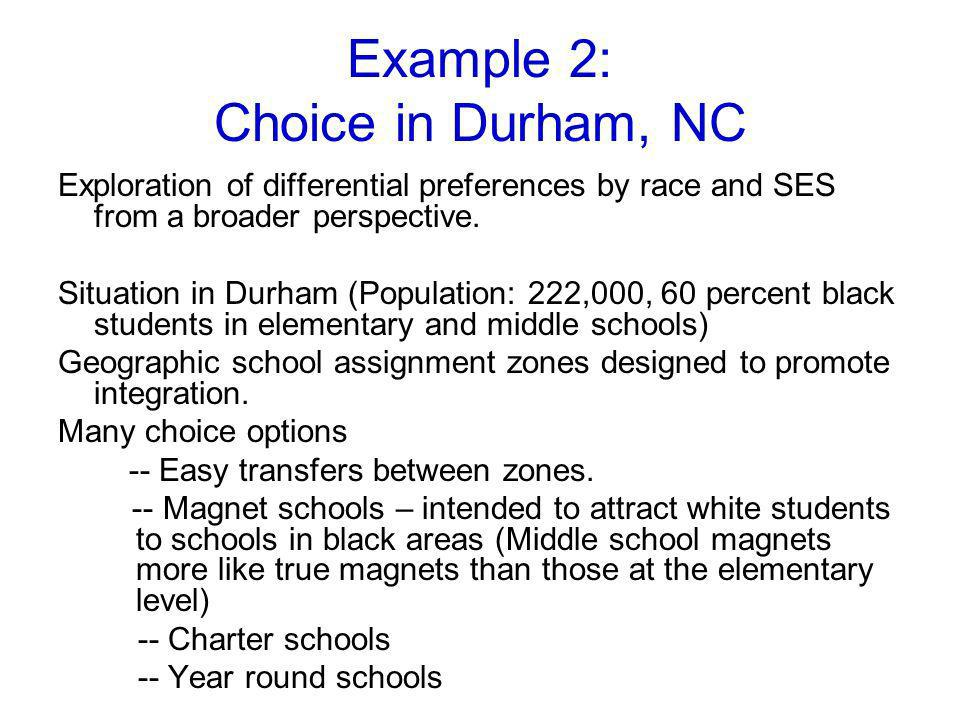Example 2: Choice in Durham, NC Exploration of differential preferences by race and SES from a broader perspective.