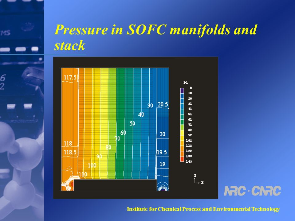Institute for Chemical Process and Environmental Technology Pressure in SOFC manifolds and stack