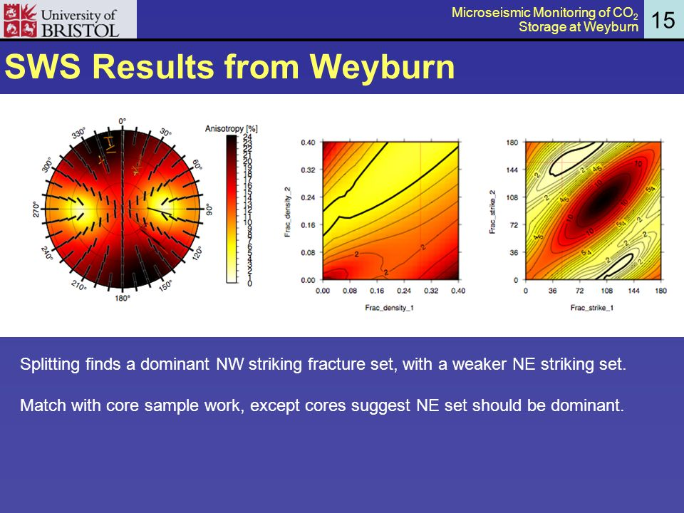 SWS Results from Weyburn Splitting finds a dominant NW striking fracture set, with a weaker NE striking set.