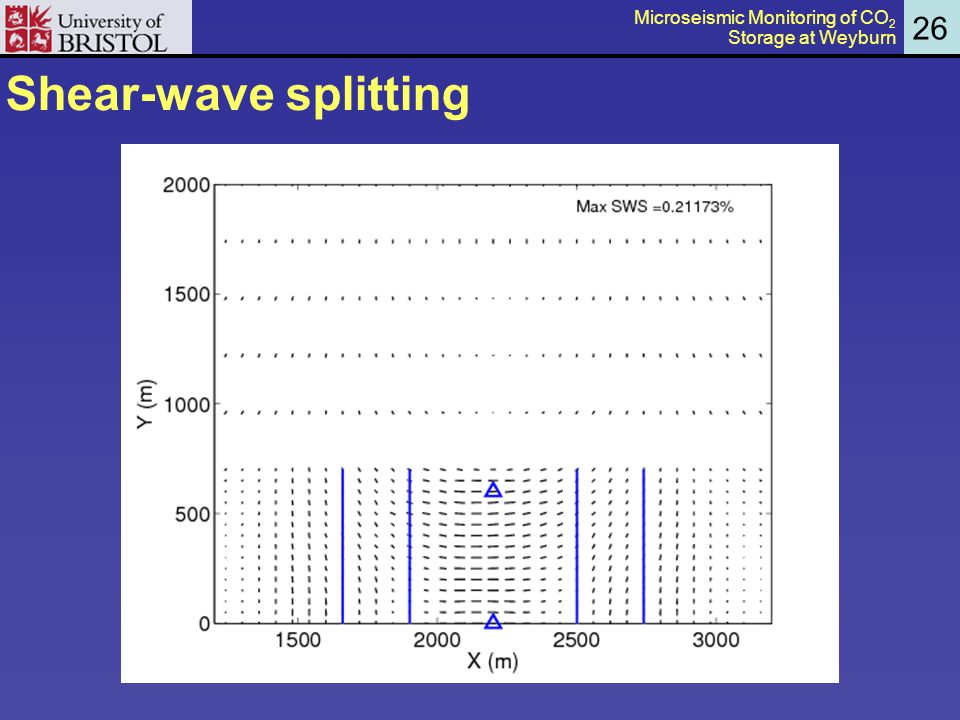 Shear-wave splitting 26 Microseismic Monitoring of CO 2 Storage at Weyburn