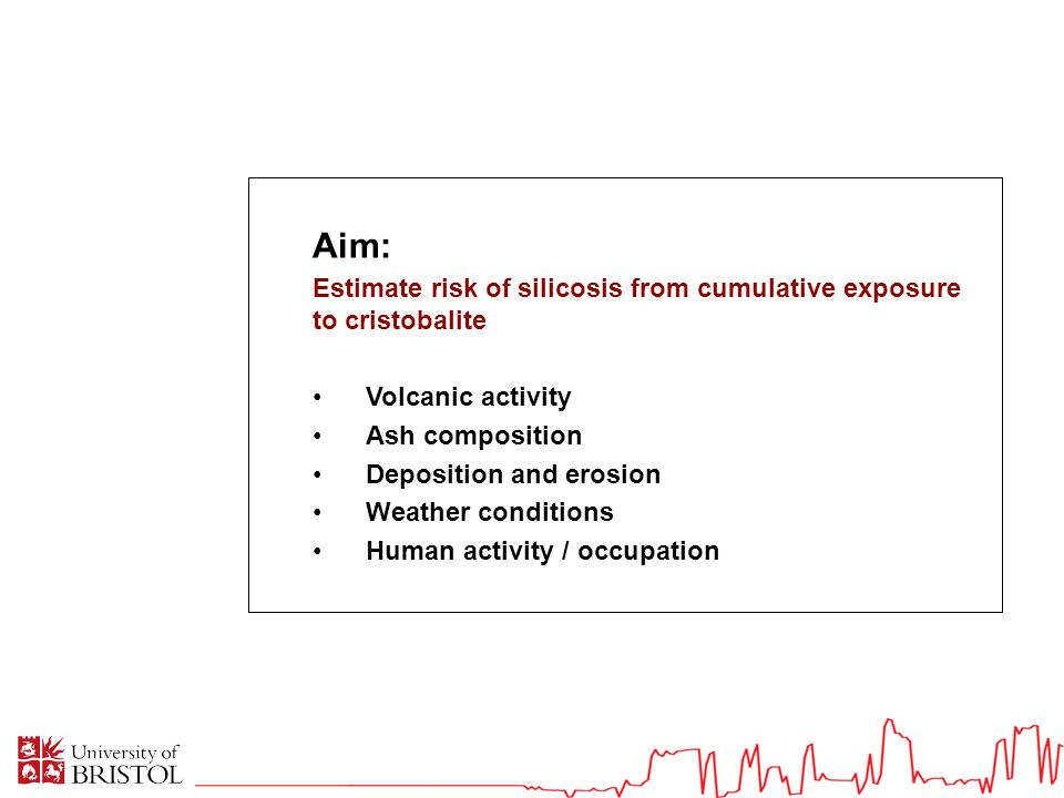 COV4 2006 Aim: Estimate risk of silicosis from cumulative exposure to cristobalite Volcanic activity Ash composition Deposition and erosion Weather conditions Human activity / occupation