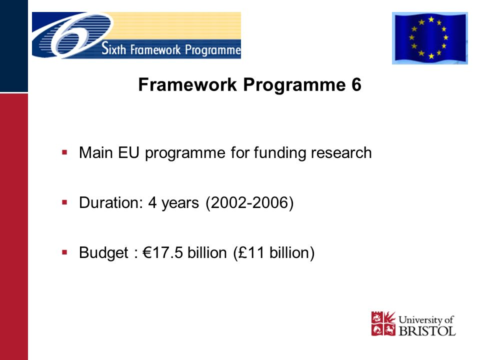 Main EU programme for funding research Duration: 4 years (2002-2006) Budget : 17.5 billion (£11 billion) Framework Programme 6
