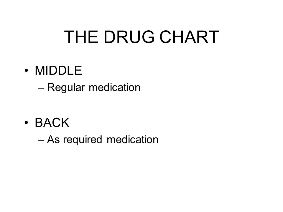 THE DRUG CHART MIDDLE –Regular medication BACK –As required medication