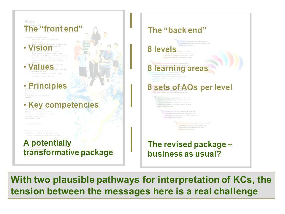 With two plausible pathways for interpretation of KCs, the tension between the messages here is a real challenge The front end Vision Values Principles Key competencies A potentially transformative package The back end 8 levels 8 learning areas 8 sets of AOs per level The revised package – business as usual
