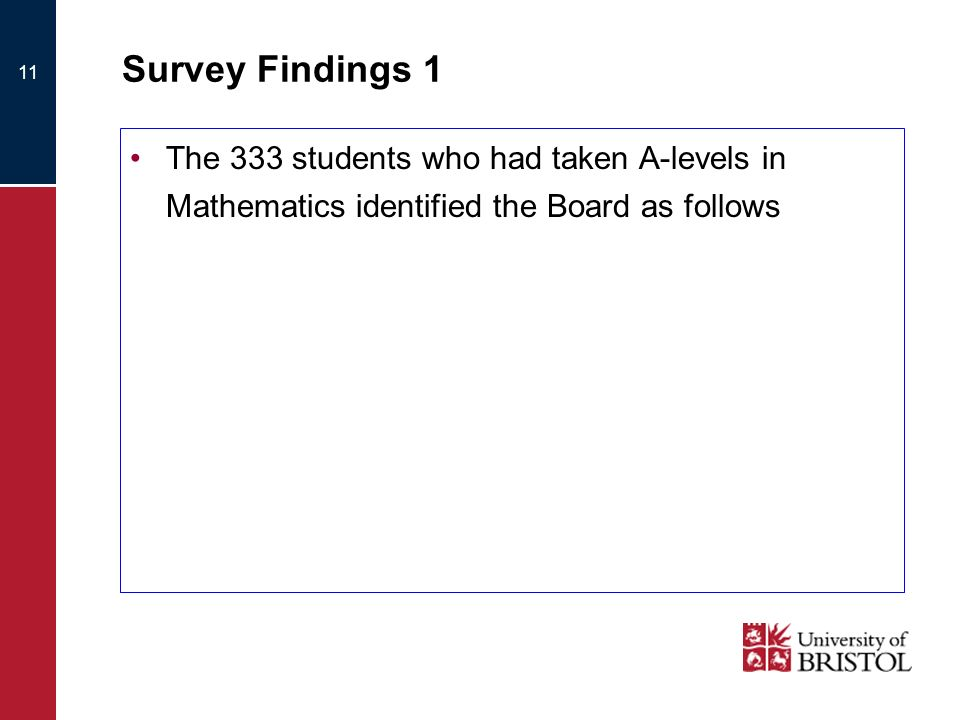 11 Survey Findings 1 The 333 students who had taken A-levels in Mathematics identified the Board as follows
