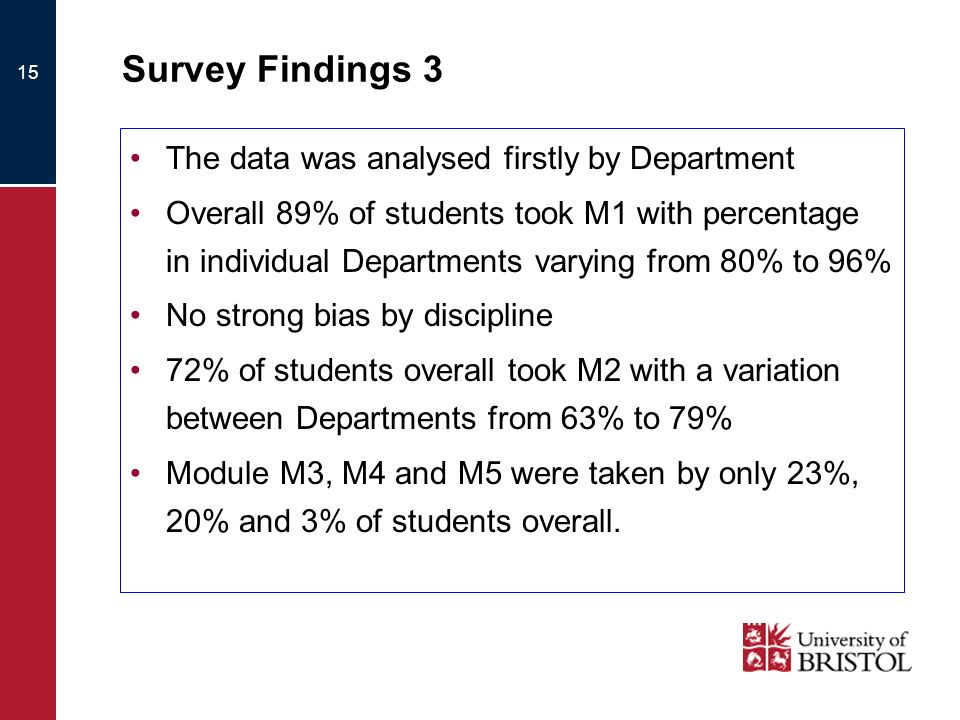 15 Survey Findings 3 The data was analysed firstly by Department Overall 89% of students took M1 with percentage in individual Departments varying from 80% to 96% No strong bias by discipline 72% of students overall took M2 with a variation between Departments from 63% to 79% Module M3, M4 and M5 were taken by only 23%, 20% and 3% of students overall.