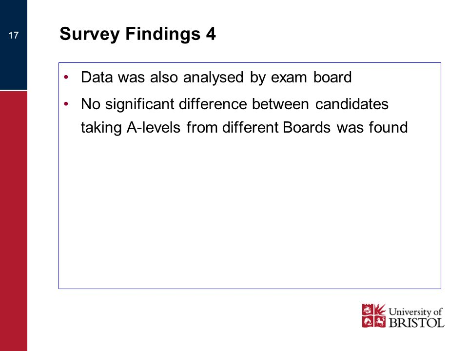 17 Survey Findings 4 Data was also analysed by exam board No significant difference between candidates taking A-levels from different Boards was found