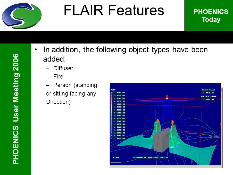 PHOENICS User Meeting 2006 PHOENICS Today FLAIR Features In addition, the following object types have been added: –Diffuser –Fire –Person (standing or sitting facing any Direction)