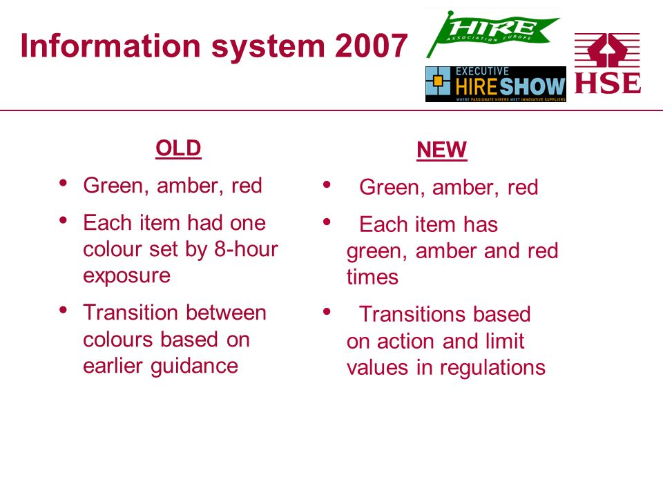 Information system 2007 OLD Green, amber, red Each item had one colour set by 8-hour exposure Transition between colours based on earlier guidance NEW Green, amber, red Each item has green, amber and red times Transitions based on action and limit values in regulations