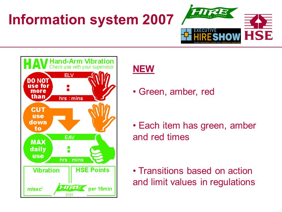 Information system 2007 NEW Green, amber, red Each item has green, amber and red times Transitions based on action and limit values in regulations