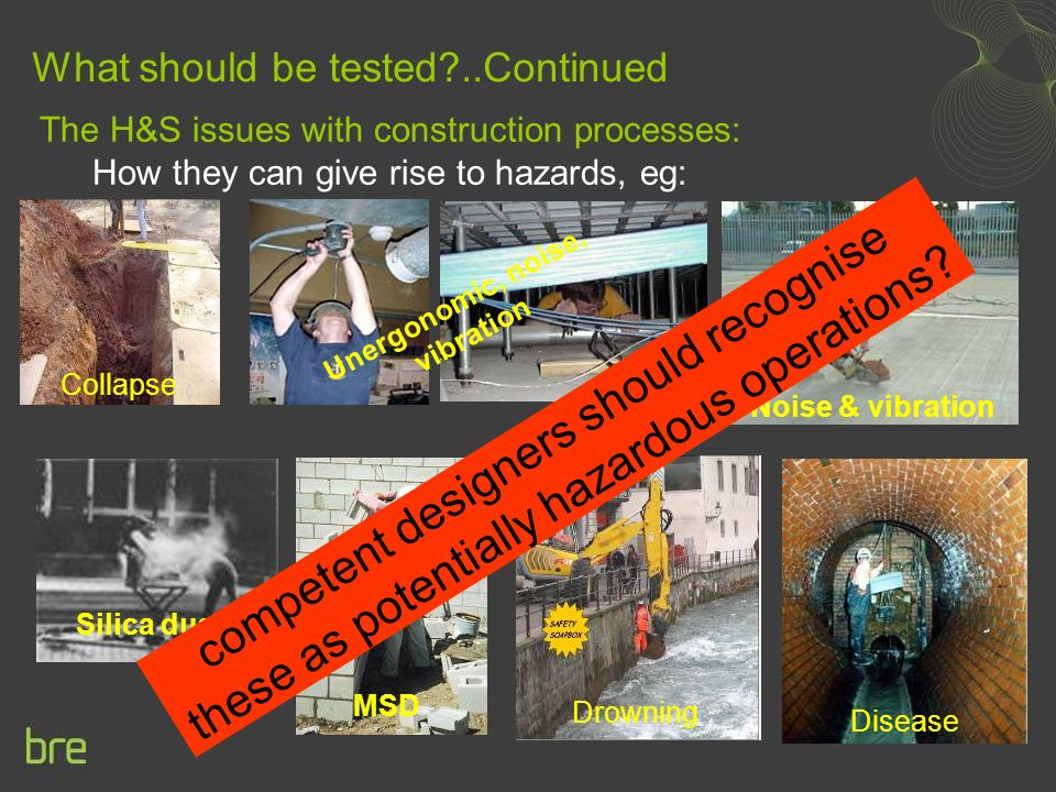 What should be tested ..Continued Unergonomic, noise, vibration MSD Noise & vibration Silica dust Drowning Disease Collapse competent designers should recognise these as potentially hazardous operations.