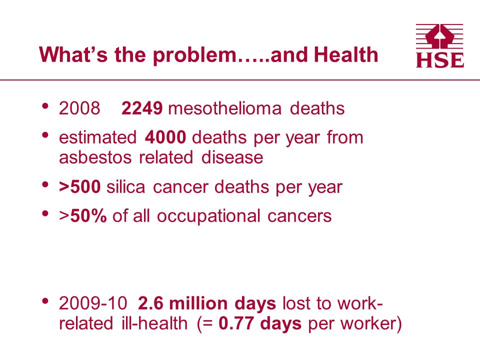Whats the problem…..and Health mesothelioma deaths estimated 4000 deaths per year from asbestos related disease >500 silica cancer deaths per year >50% of all occupational cancers million days lost to work- related ill-health (= 0.77 days per worker)
