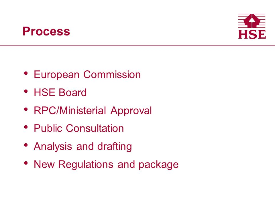 Process European Commission HSE Board RPC/Ministerial Approval Public Consultation Analysis and drafting New Regulations and package