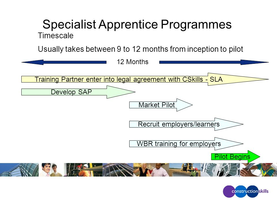 Specialist Apprentice Programmes Timescale Usually takes between 9 to 12 months from inception to pilot Develop SAP WBR training for employers Recruit employers/learners Training Partner enter into legal agreement with CSkills - SLA Market Pilot Pilot Begins 12 Months
