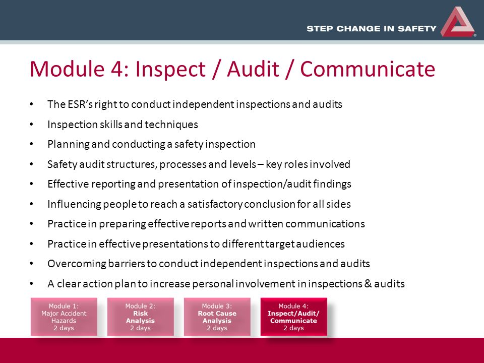 Module 4: Inspect / Audit / Communicate The ESRs right to conduct independent inspections and audits Inspection skills and techniques Planning and conducting a safety inspection Safety audit structures, processes and levels – key roles involved Effective reporting and presentation of inspection/audit findings Influencing people to reach a satisfactory conclusion for all sides Practice in preparing effective reports and written communications Practice in effective presentations to different target audiences Overcoming barriers to conduct independent inspections and audits A clear action plan to increase personal involvement in inspections & audits