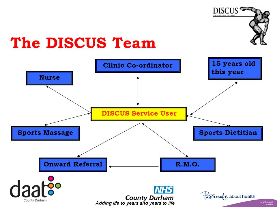Adding life to years and years to life The DISCUS Team DISCUS Service User Clinic Co-ordinator R.M.O.