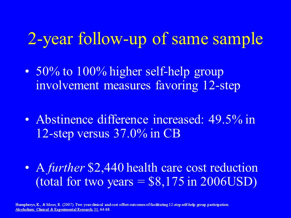 2-year follow-up of same sample 50% to 100% higher self-help group involvement measures favoring 12-step Abstinence difference increased: 49.5% in 12-step versus 37.0% in CB A further $2,440 health care cost reduction (total for two years = $8,175 in 2006USD) Humphreys, K., & Moos, R.