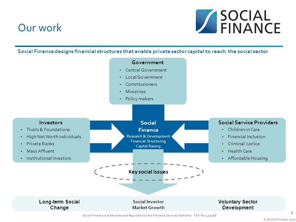 Social Finance is Authorised and Regulated by the Financial Services Authority FSA No: © Social Finance, Our work Social Finance designs financial structures that enable private sector capital to reach the social sector Social Finance Investors Trusts & Foundations High Net Worth Individuals Private Banks Mass Affluent Institutional Investors Social Service Providers Children in Care Financial Inclusion Criminal Justice Health Care Affordable Housing Government Central Government Local Government Commissioners Ministries Policy makers Key social issues Research & Development Financial Structuring Capital Raising Social Investor Market Growth Voluntary Sector Development Long-term Social Change