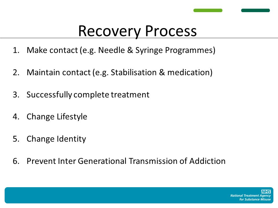 Recovery Process 1.Make contact (e.g. Needle & Syringe Programmes) 2.Maintain contact (e.g.