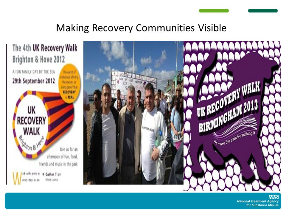 Making Recovery Communities Visible