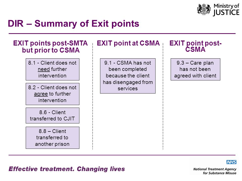 DIR – Summary of Exit points 8.1 - Client does not need further intervention 8.2 - Client does not agree to further intervention 9.1 - CSMA has not been completed because the client has disengaged from services 8.6 - Client transferred to CJIT 8.8 – Client transferred to another prison EXIT point at CSMAEXIT points post-SMTA but prior to CSMA EXIT point post- CSMA 9.3 – Care plan has not been agreed with client