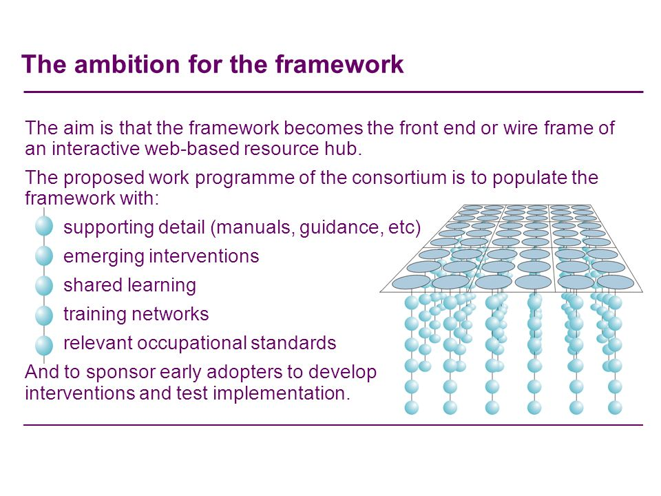 The ambition for the framework The aim is that the framework becomes the front end or wire frame of an interactive web-based resource hub.