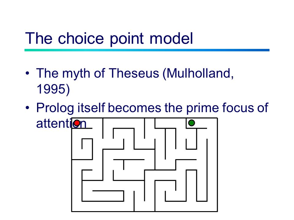 The choice point model The myth of Theseus (Mulholland, 1995) Prolog itself becomes the prime focus of attention