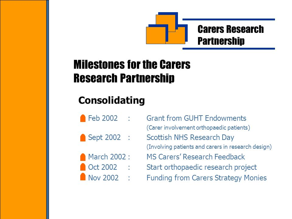 Carers Research Partnership Milestones for the Carers Research Partnership Feb 2002:Grant from GUHT Endowments (Carer involvement orthopaedic patients) Sept 2002:Scottish NHS Research Day (Involving patients and carers in research design) March 2002:MS Carers Research Feedback Oct 2002:Start orthopaedic research project Nov 2002:Funding from Carers Strategy Monies Consolidating