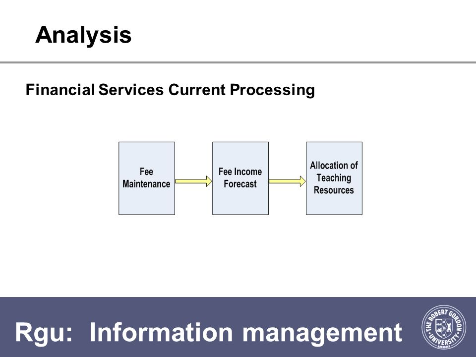 Rgu: Information management Analysis Financial Services Current Processing
