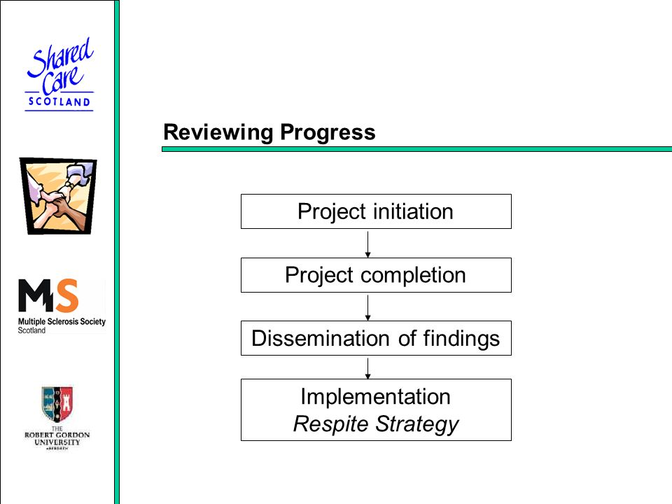 Reviewing Progress Project initiation Project completion Dissemination of findings Implementation Respite Strategy