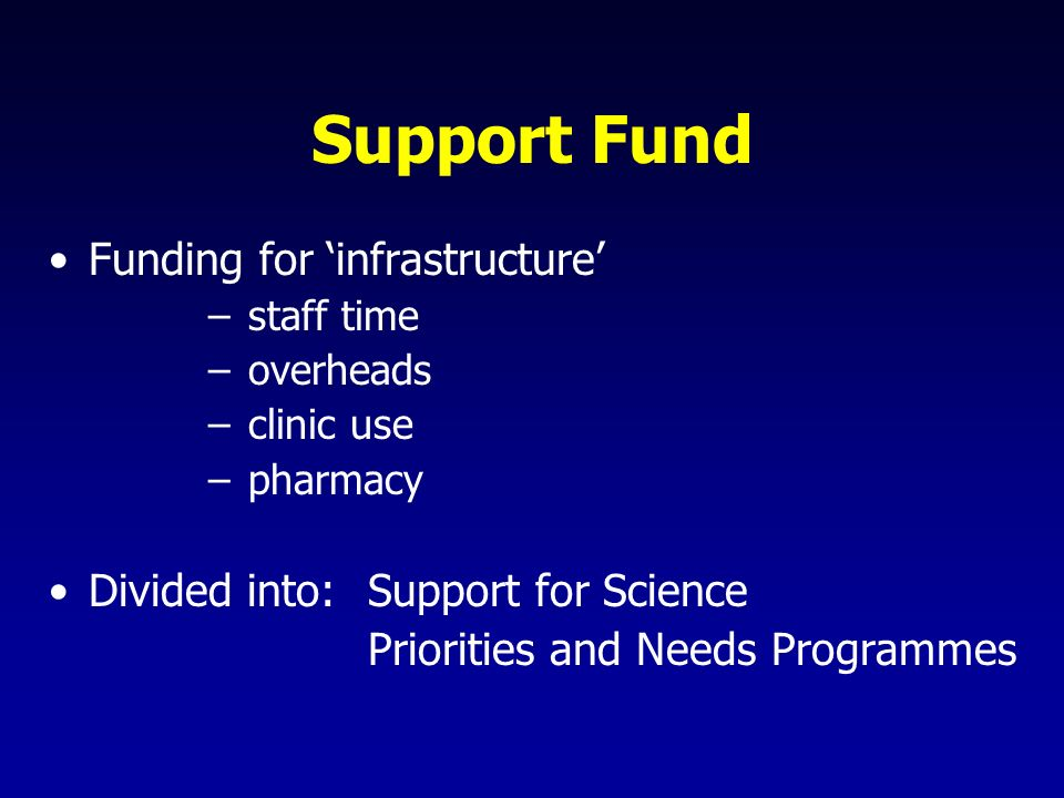 Support Fund Funding for infrastructure – staff time – overheads – clinic use – pharmacy Divided into: Support for Science Priorities and Needs Programmes