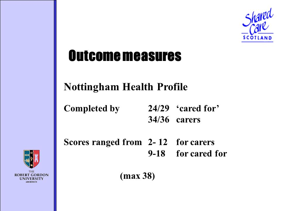 Nottingham Health Profile Completed by 24/29cared for 34/36carers Scores ranged from 2- 12 for carers 9-18 for cared for (max 38) Outcome measures