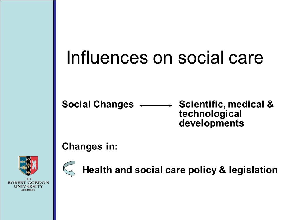 Influences on social care Social Changes Scientific, medical & technological developments Changes in: Health and social care policy & legislation