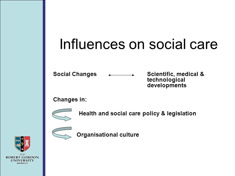 Influences on social care Social Changes Scientific, medical & technological developments Changes in: Health and social care policy & legislation Organisational culture
